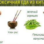 Сделано в Китае: ТОП-10 популярнейших продуктов питания опасных для здоровья