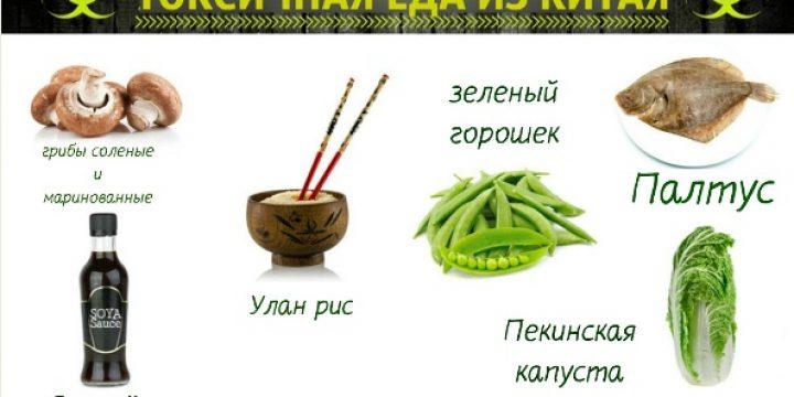 Миниатюра к статье Сделано в Китае: ТОП-10 популярнейших продуктов питания опасных для здоровья