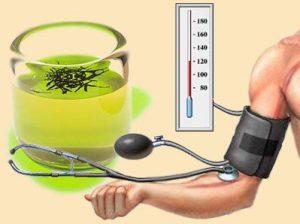 Миниатюра к статье Зеленый чай повышает или понижает давление: пить или не пить?